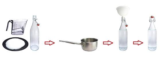 Anleitung zum Sirup selber herstellen